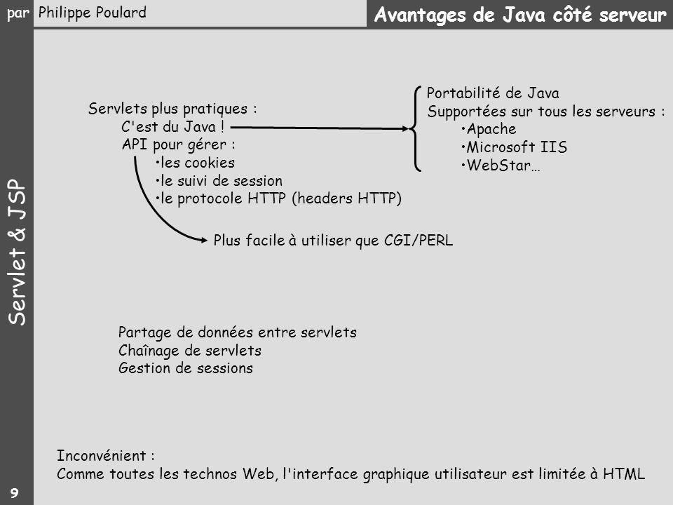 Avantages de Java côté serveur