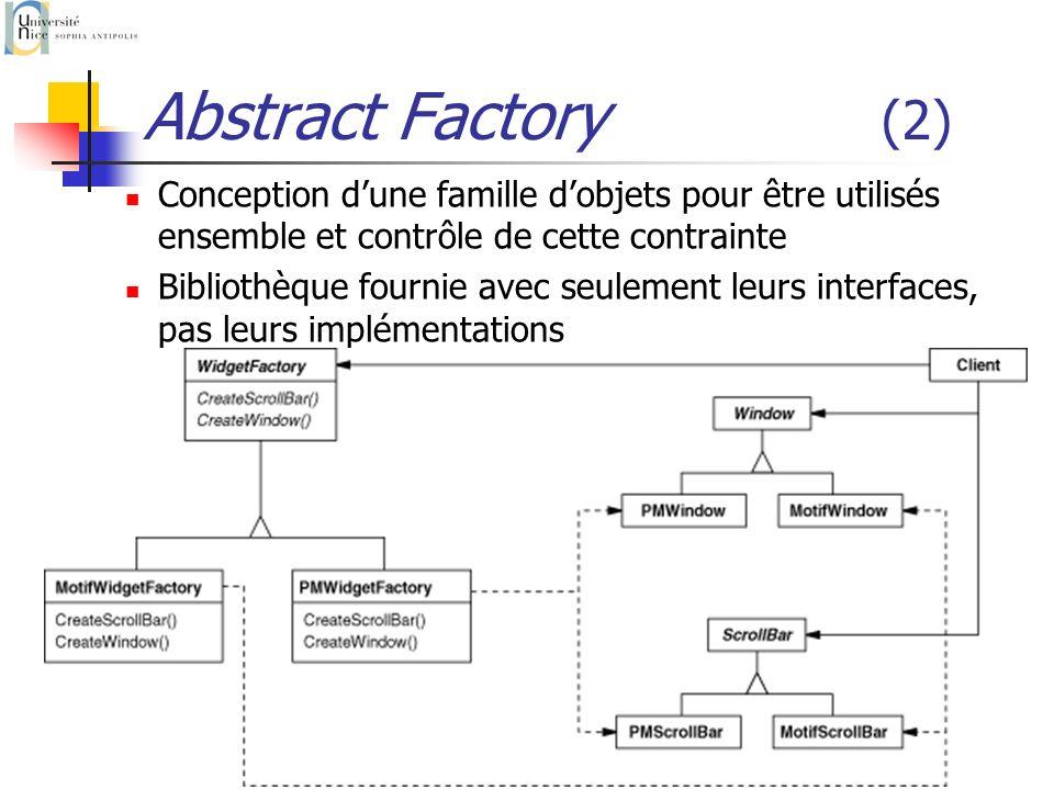 Abstract Factory (2)Conception d'une famille d'objets pour être utilisés ensemble et contrôle de cette contrainte.
