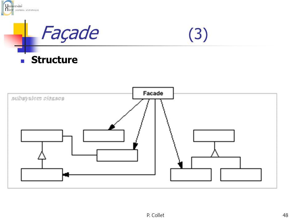 Façade (3) Structure P. Collet