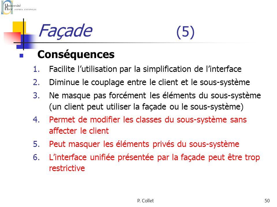 Façade (5) Conséquences