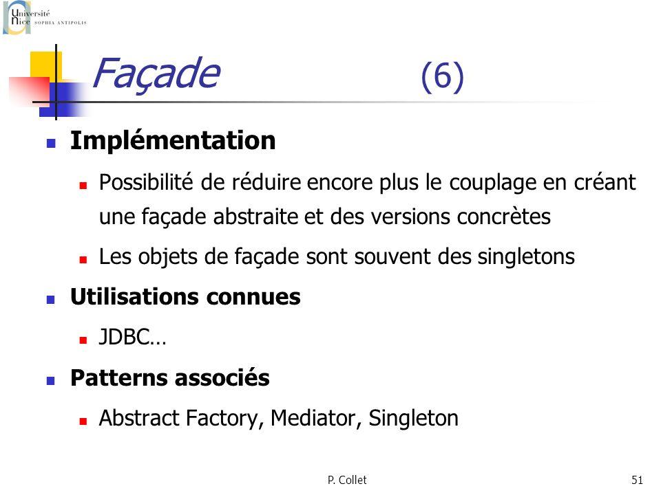 Façade (6) Implémentation Utilisations connues Patterns associés