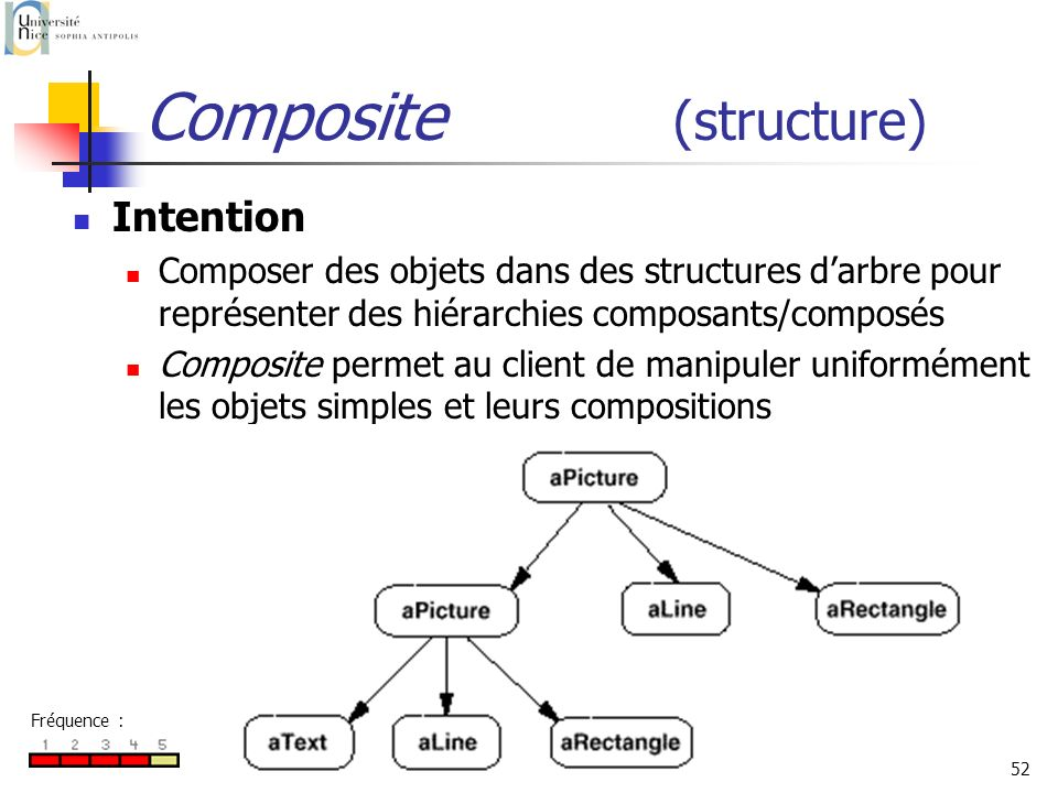 Composite (structure)
