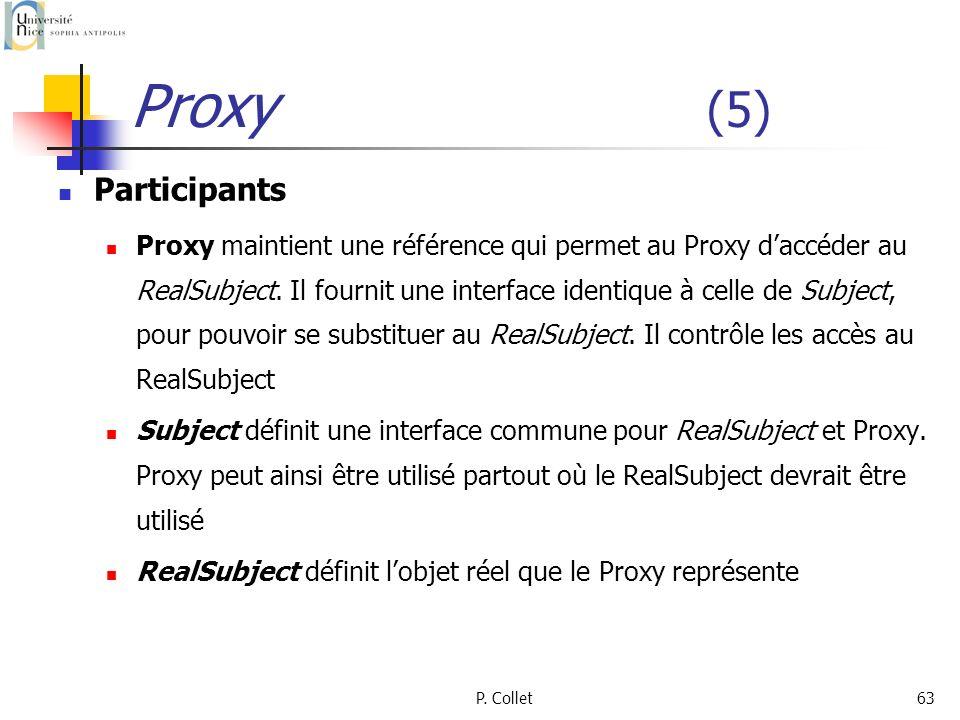 Proxy (5) Participants.