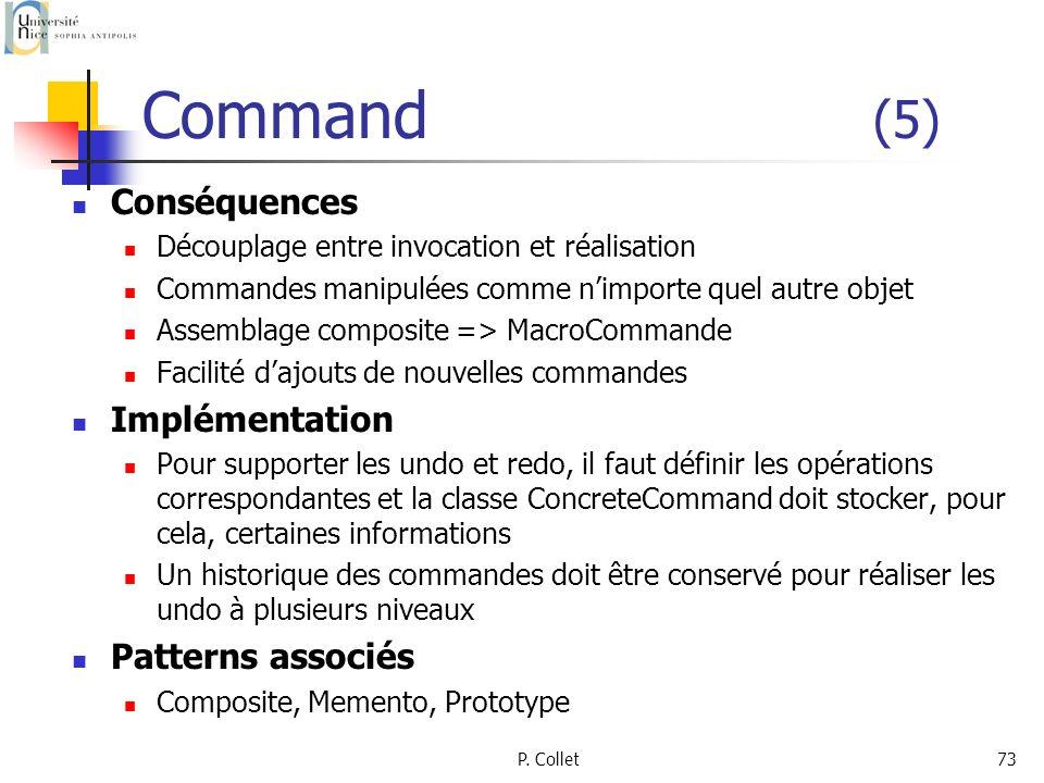 Command (5) Conséquences Implémentation Patterns associés
