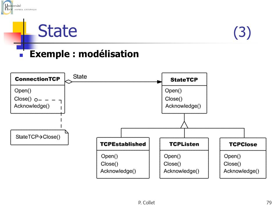 State (3) Exemple : modélisation P. Collet