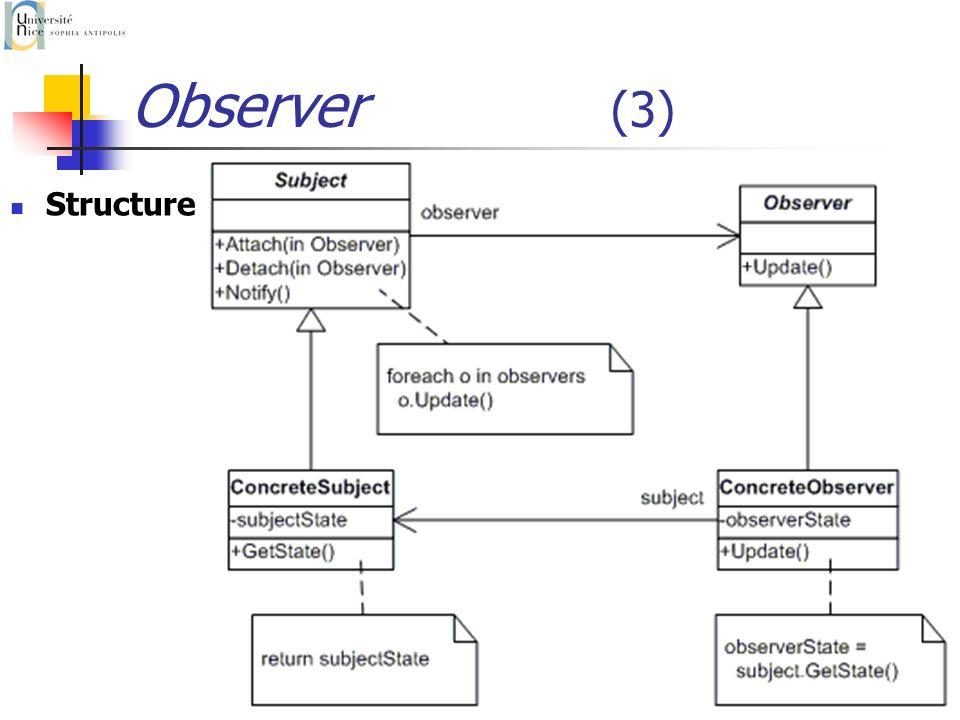 Observer (3) Structure. Participants.