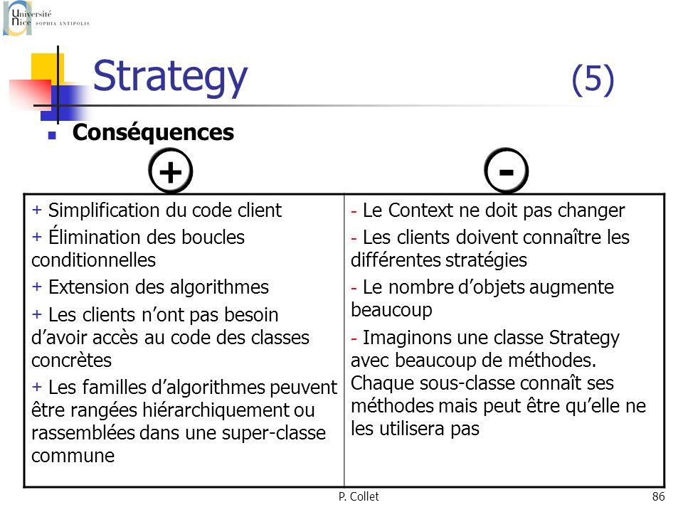 Strategy (5) - + Conséquences Simplification du code client