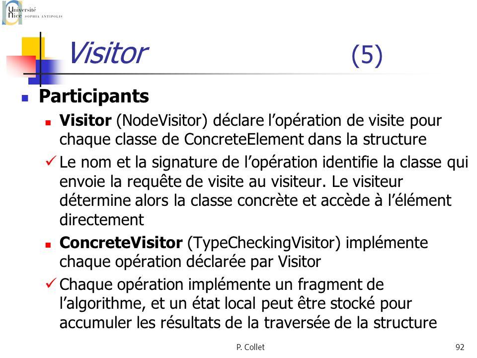Visitor (5) Participants