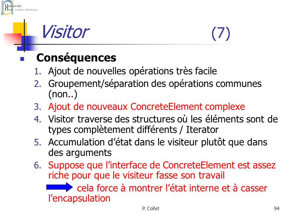 Visitor (7) Conséquences Ajout de nouvelles opérations très facile