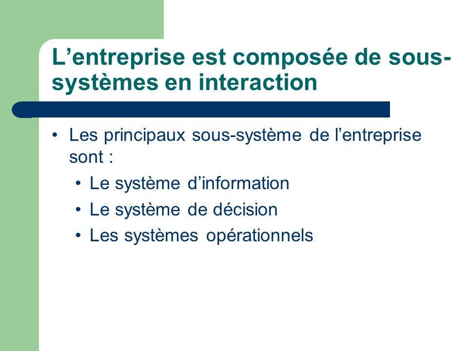 L'entreprise est composée de sous-systèmes en interaction