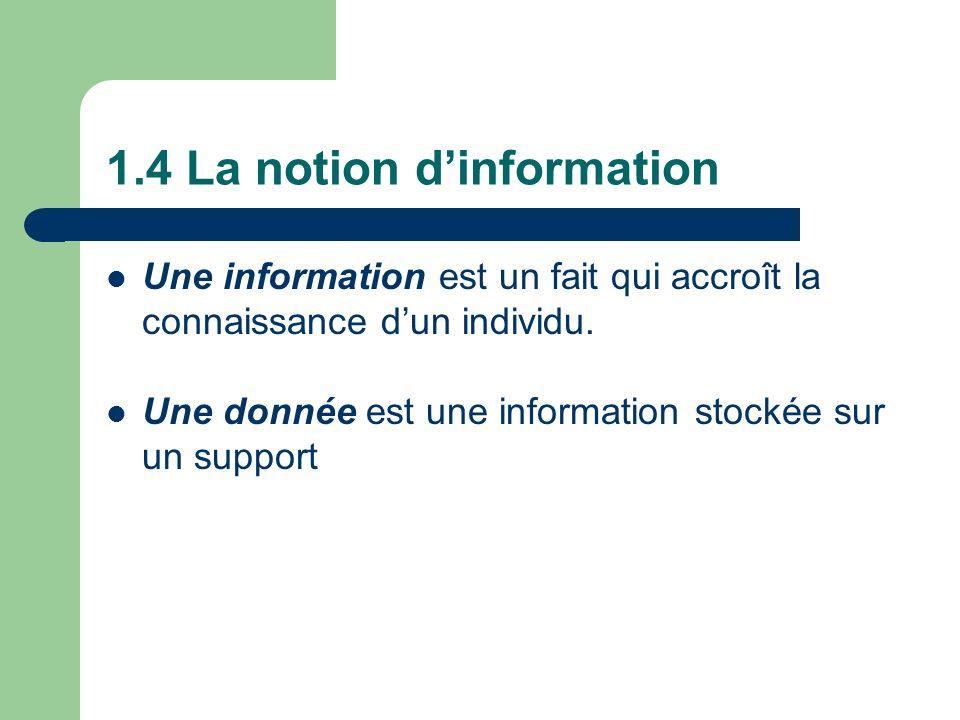 1.4 La notion d'information