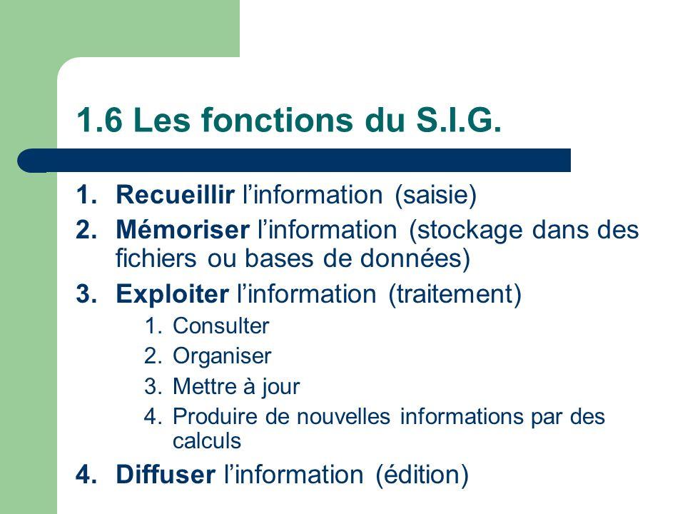 1.6 Les fonctions du S.I.G. Recueillir l'information (saisie)