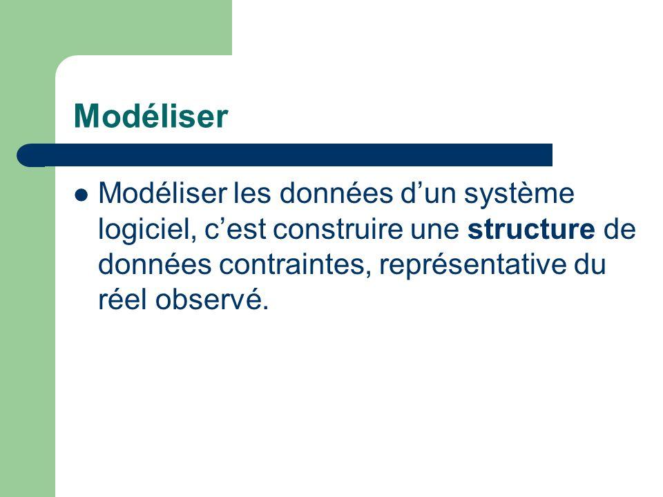 Modéliser Modéliser les données d'un système logiciel, c'est construire une structure de données contraintes, représentative du réel observé.