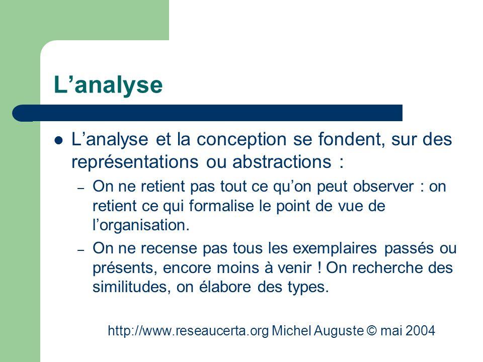 http://www.reseaucerta.org Michel Auguste © mai 2004