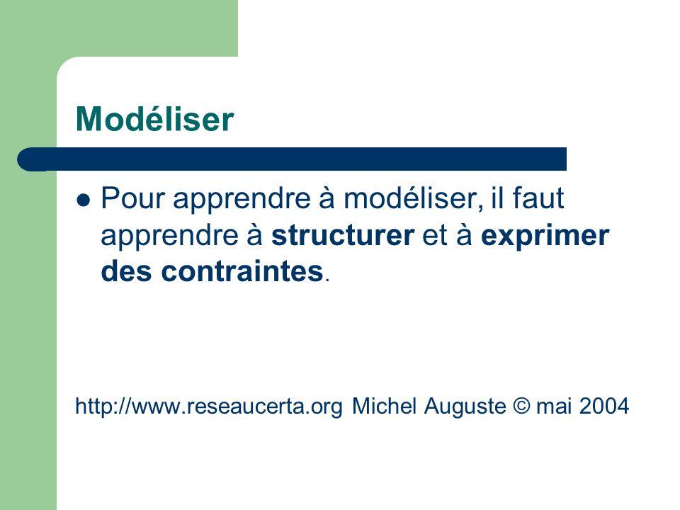 Modéliser Pour apprendre à modéliser, il faut apprendre à structurer et à exprimer des contraintes.