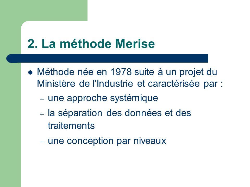 2. La méthode Merise Méthode née en 1978 suite à un projet du Ministère de l'Industrie et caractérisée par :