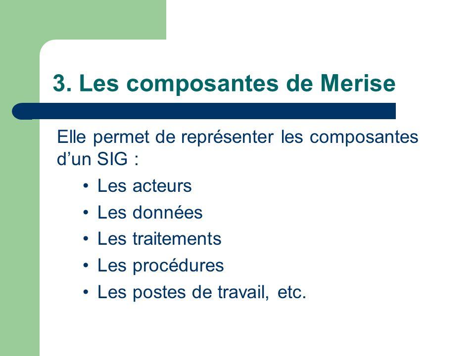 3. Les composantes de Merise