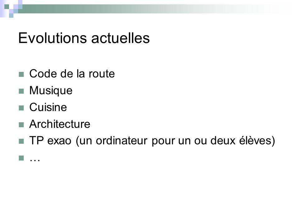 Evolutions actuelles Code de la route Musique Cuisine Architecture