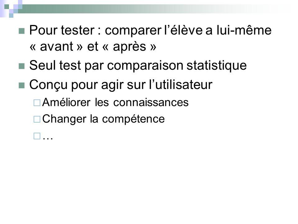 Pour tester : comparer l'élève a lui-même « avant » et « après »