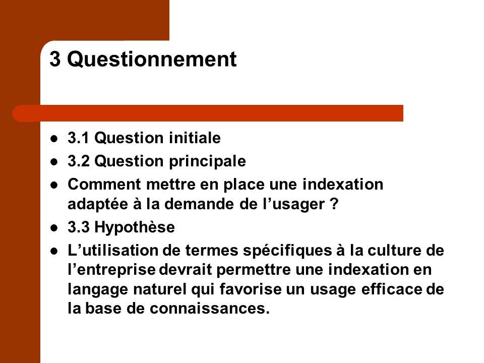3 Questionnement 3.1 Question initiale 3.2 Question principale