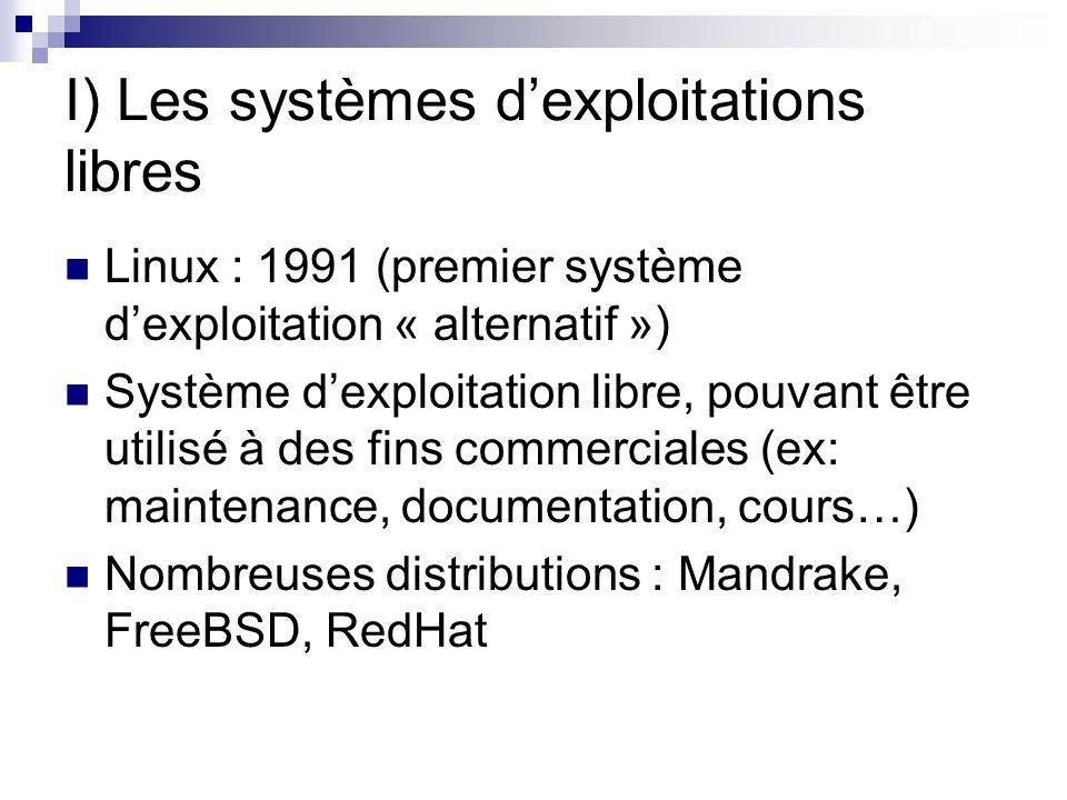 I) Les systèmes d'exploitations libres