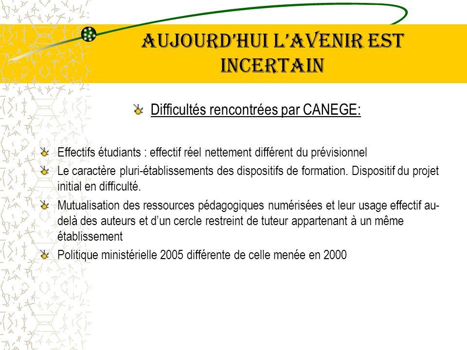 AUJOURD'HUI L'AVENIR EST INCERTAIN