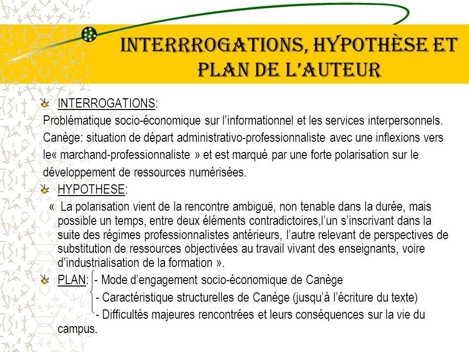 INTERRROGATIONS, hypothèse et plan DE L'AUTEUR