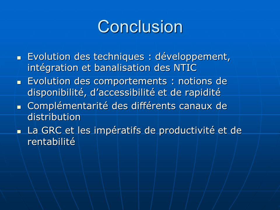 ConclusionEvolution des techniques : développement, intégration et banalisation des NTIC.