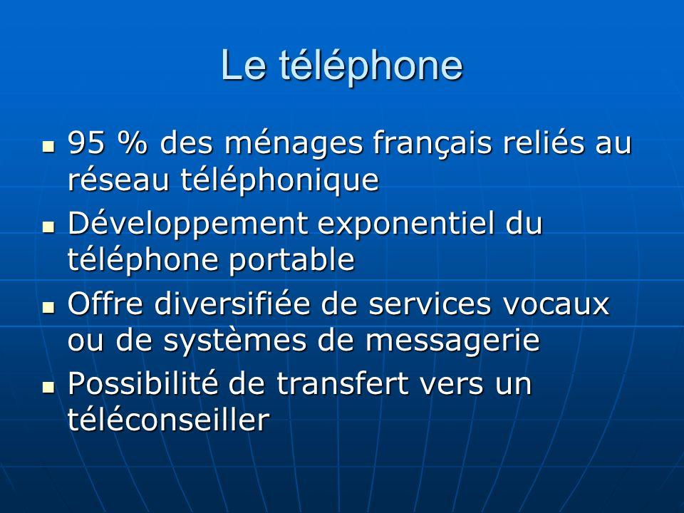 Le téléphone 95 % des ménages français reliés au réseau téléphonique