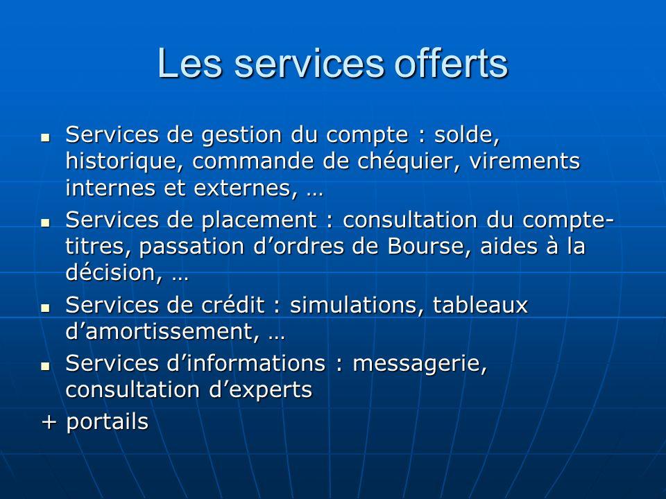 Les services offerts Services de gestion du compte : solde, historique, commande de chéquier, virements internes et externes, …