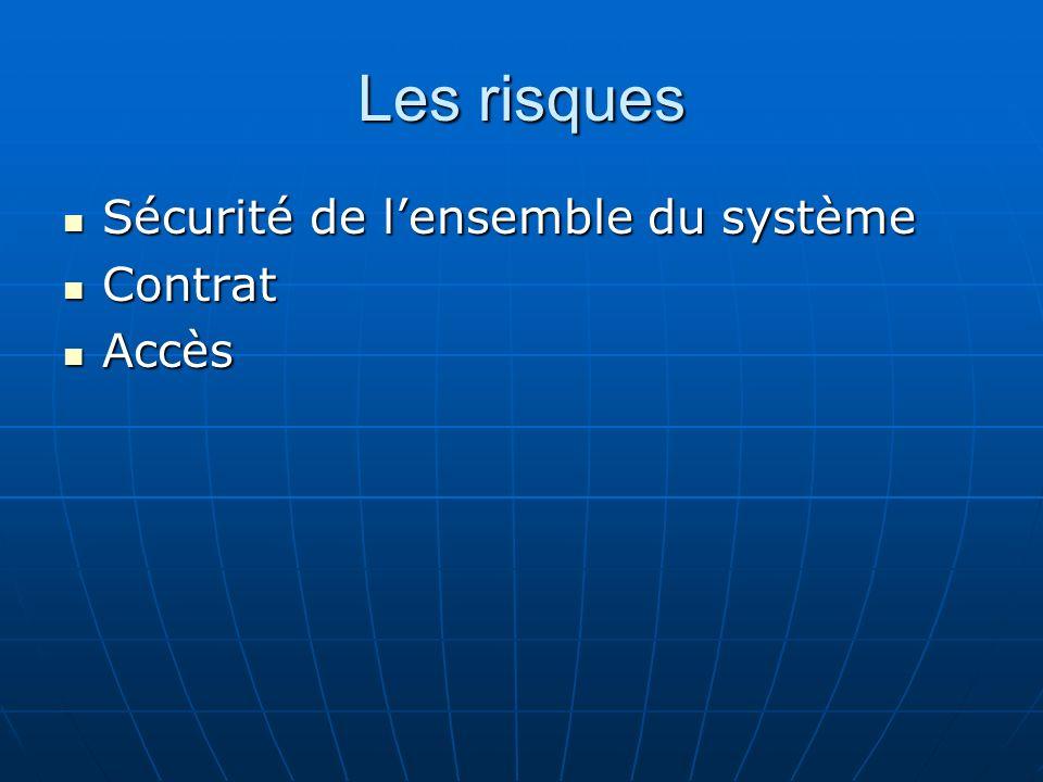 Les risques Sécurité de l'ensemble du système Contrat Accès