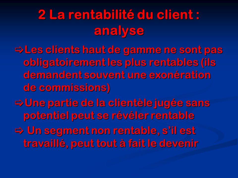 2 La rentabilité du client : analyse