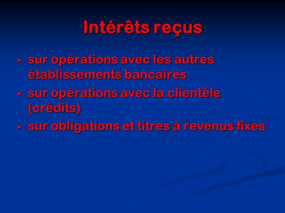 Intérêts reçus sur opérations avec les autres établissements bancaires