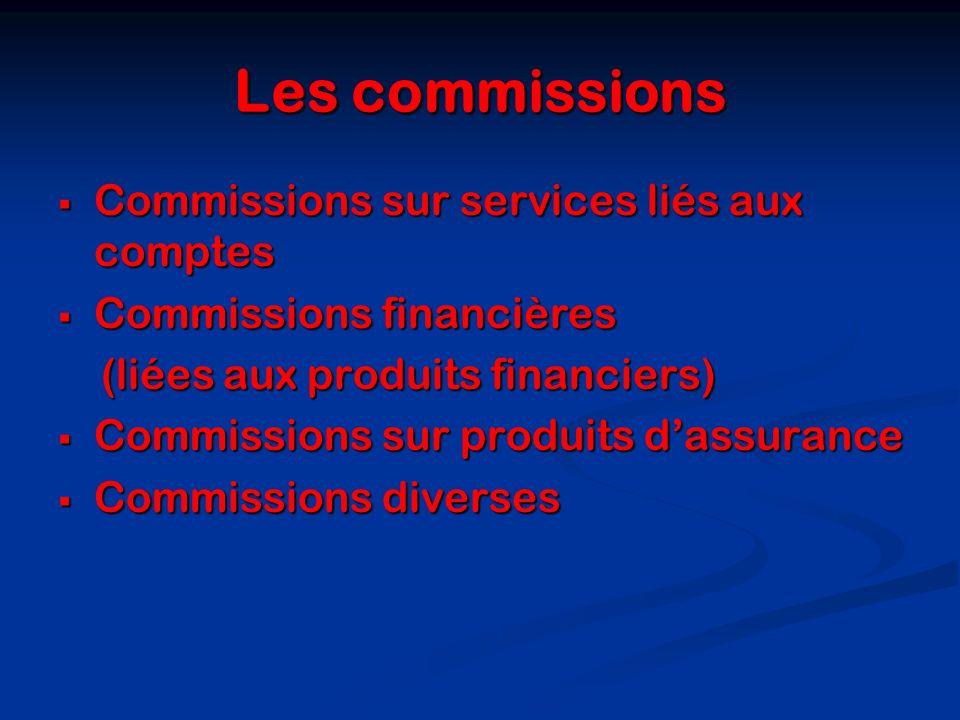 Les commissions Commissions sur services liés aux comptes
