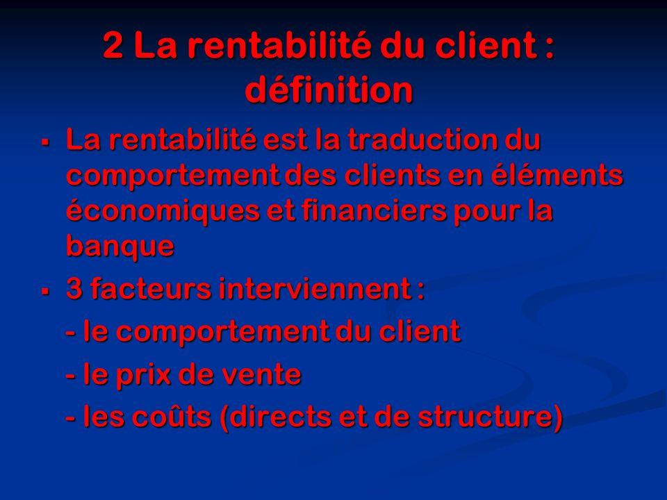 2 La rentabilité du client : définition
