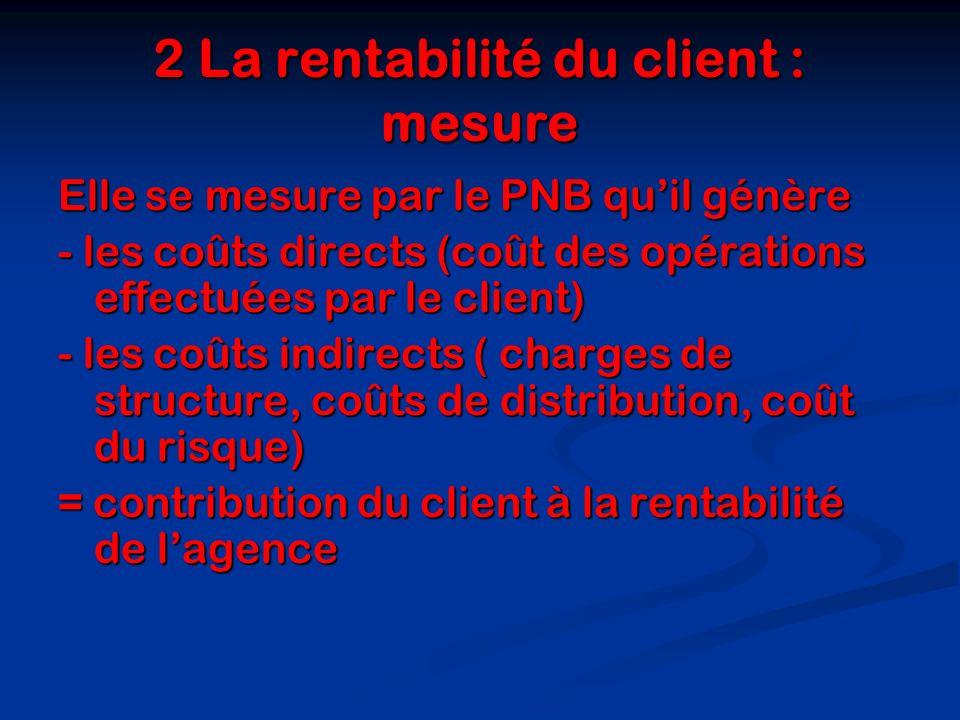 2 La rentabilité du client : mesure