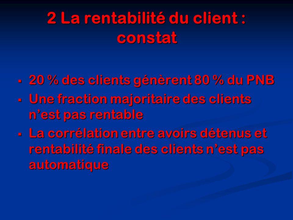 2 La rentabilité du client : constat
