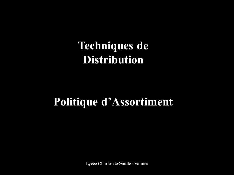 Techniques de Distribution Politique d'Assortiment