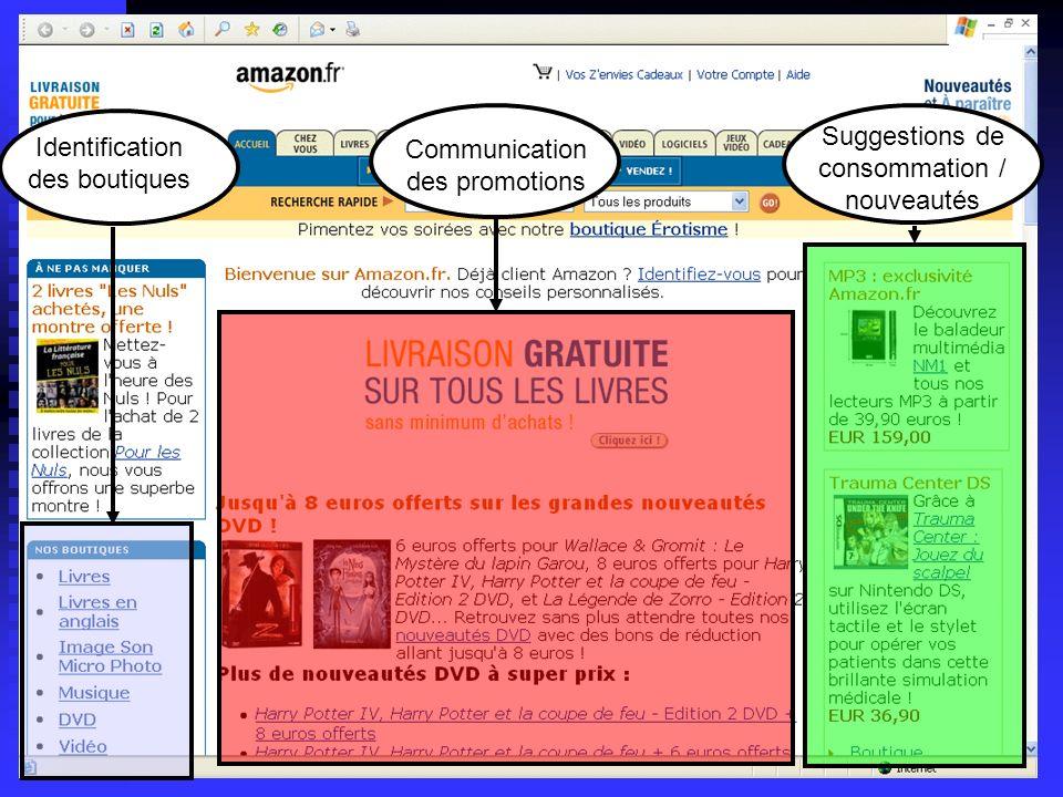 Communication des promotions Suggestions de consommation / nouveautés