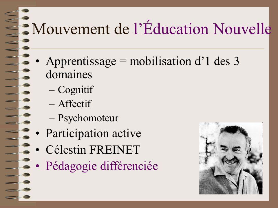 Mouvement de l'Éducation Nouvelle