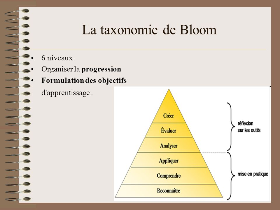 La taxonomie de Bloom 6 niveaux Organiser la progression