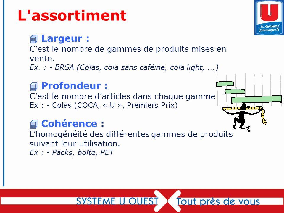 L assortiment  Largeur : C'est le nombre de gammes de produits mises en vente. Ex. : - BRSA (Colas, cola sans caféine, cola light, ...)