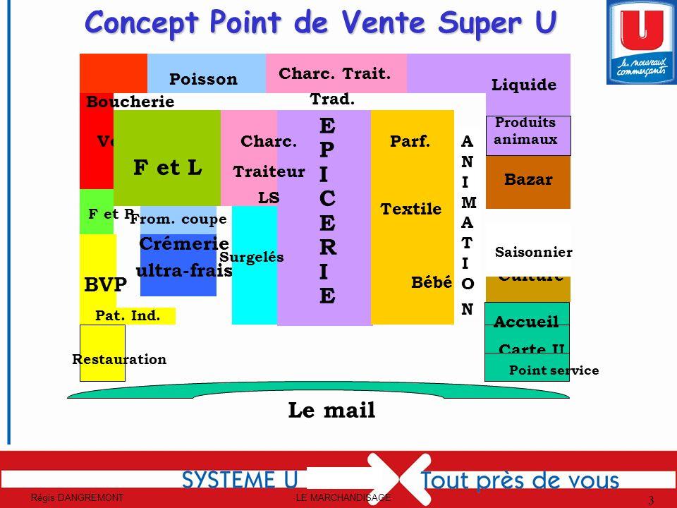 Concept Point de Vente Super U