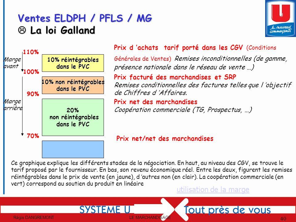 Ventes ELDPH / PFLS / MG  La loi Galland