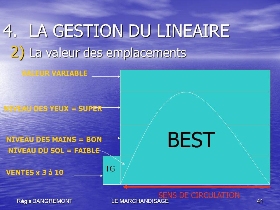 BEST LA GESTION DU LINEAIRE La valeur des emplacements TG