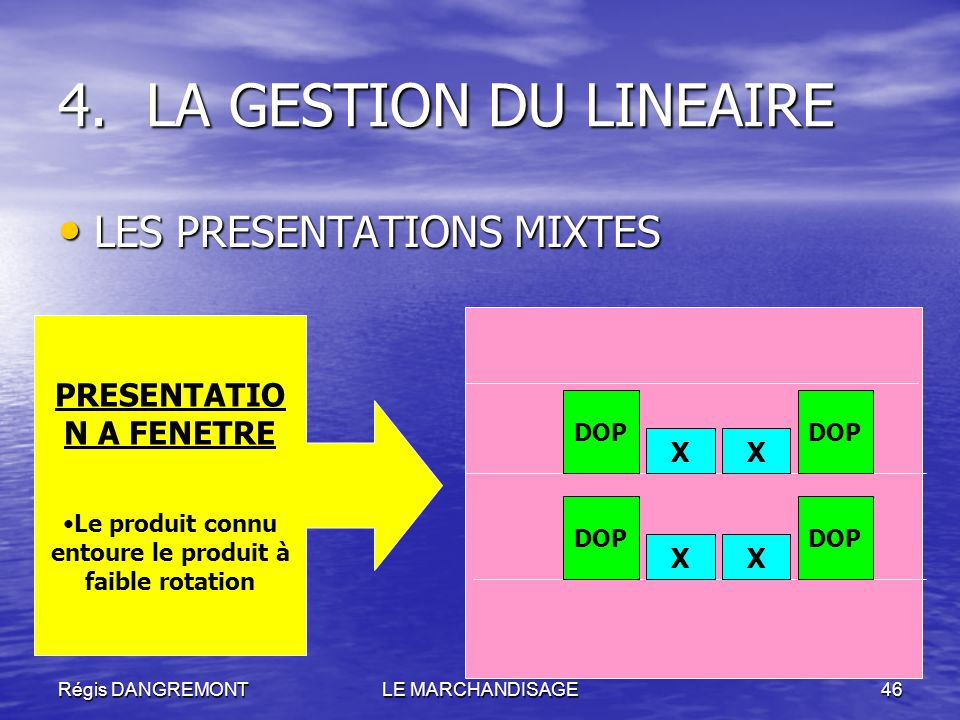 LA GESTION DU LINEAIRE LES PRESENTATIONS MIXTES PRESENTATION A FENETRE