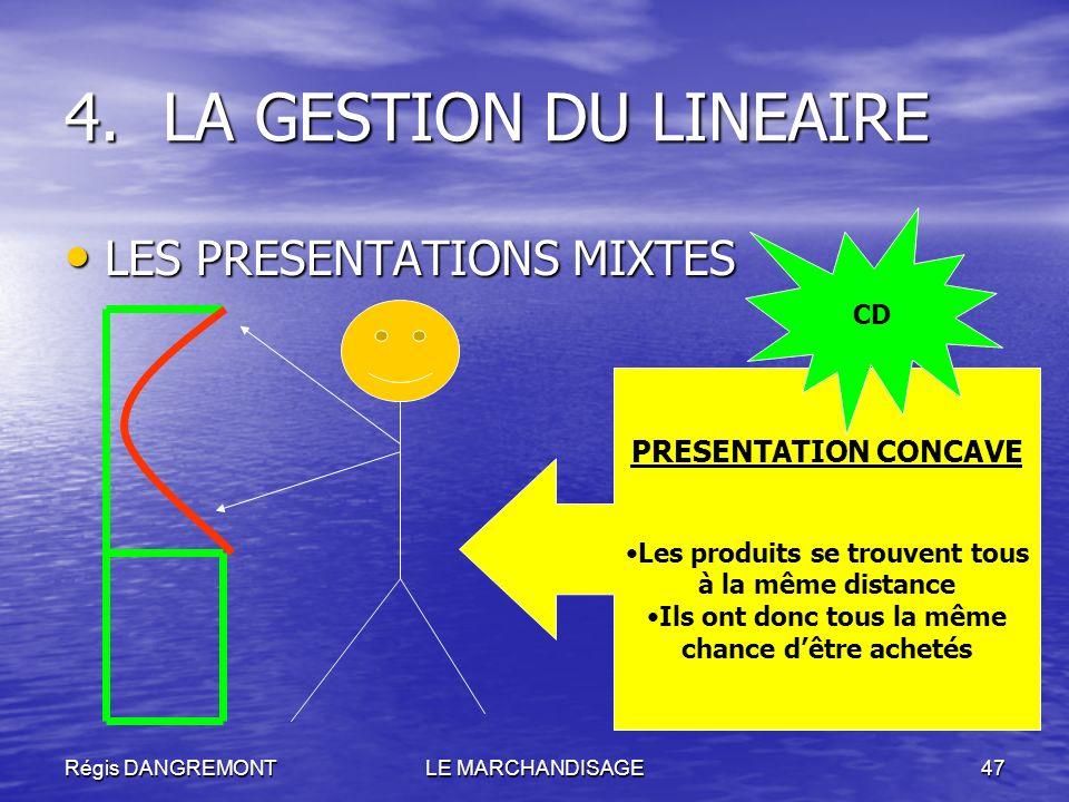 LA GESTION DU LINEAIRE LES PRESENTATIONS MIXTES PRESENTATION CONCAVE