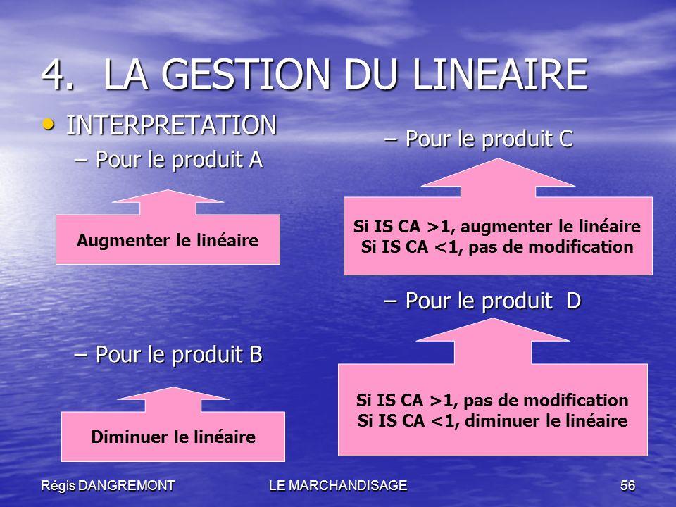 LA GESTION DU LINEAIRE INTERPRETATION Pour le produit A