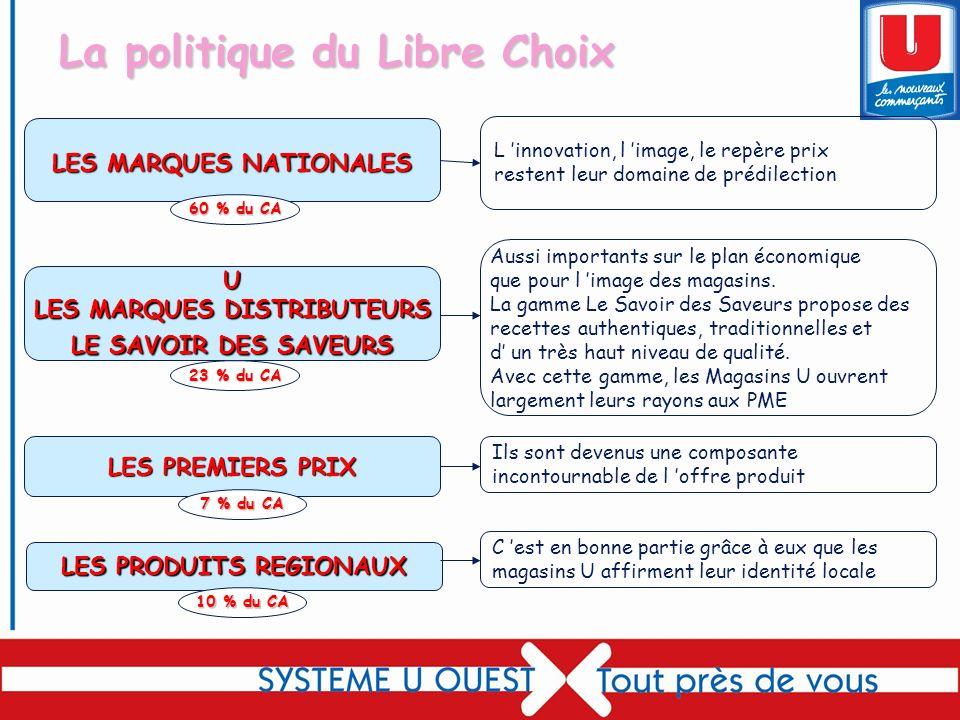 La politique du Libre Choix