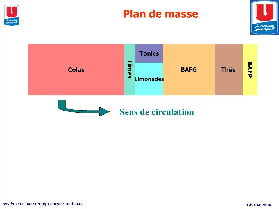 Plan de masse Sens de circulation Colas Limes Tonics BAFG Thés BAFP